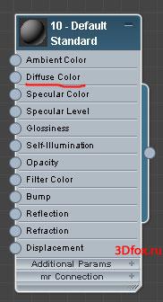 параметр Diffuse Color